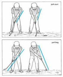 L'école offre la possibilité de montrer des exercices composés. Le savoir jouer un peu au golf permet de savoir vivre au complet.