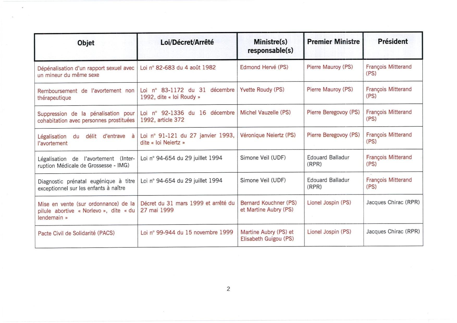 ui ux resume it administrator resume resume writing