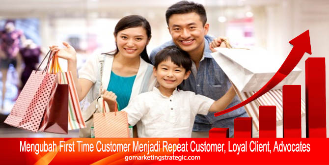 Mengubah First Time Customer Menjadi Repeat Customer, Loyal Client, Advocates