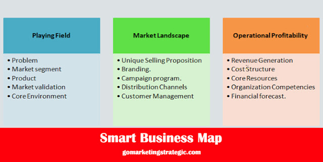 Cara membuat Smart Business Map