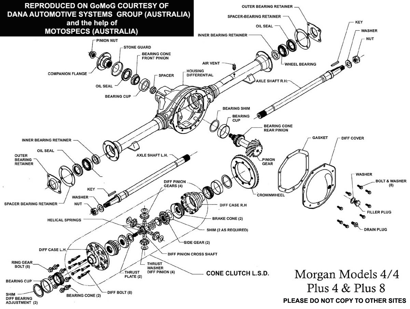 Morgan Sports Car Gearboxes Clutches And Differentials