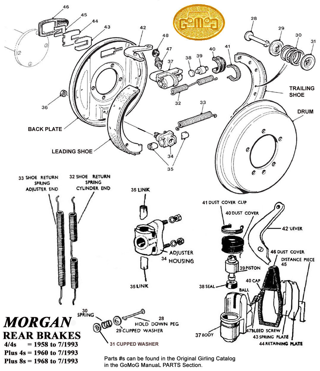 Morgan Brakes