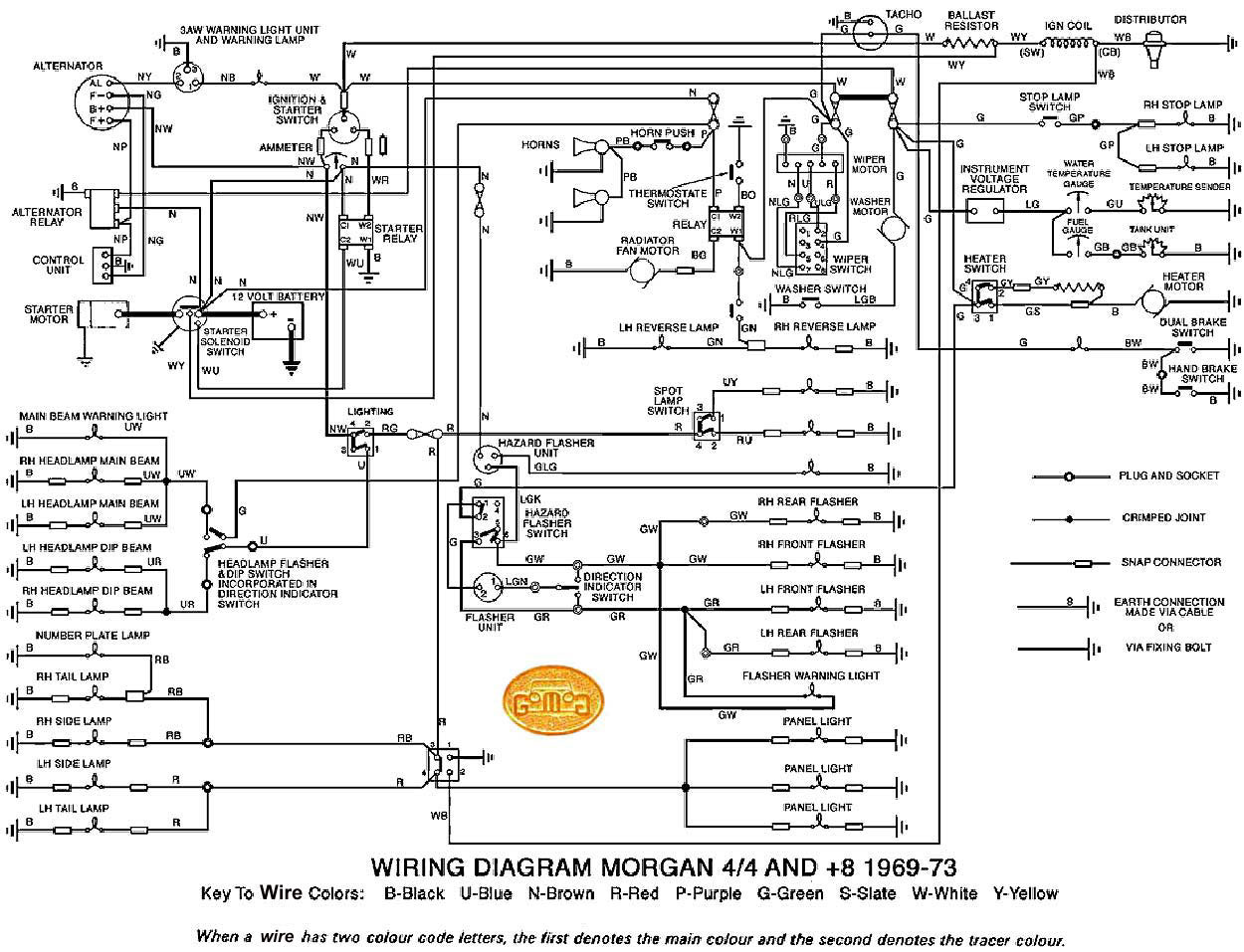 Mustang Headlight Wiring Diagram