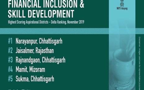 niti-ayog_chhattisgarh-in-top-5-list