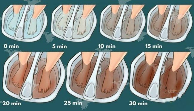 Detox Your Body Through Your Feet