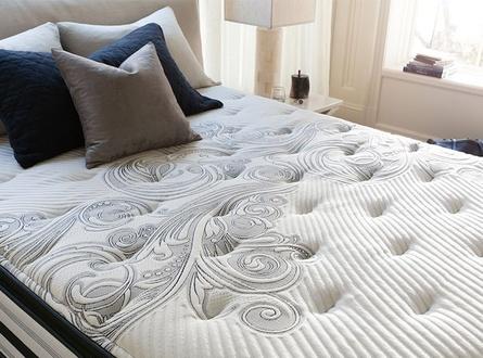 simmons beautyrest classic mattress