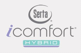 serta icomfort hybrid blue fusion 300 plush pillowtop