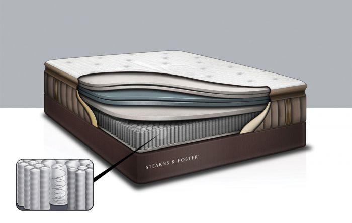 stearns foster estate la castello v luxury plush pillowtop