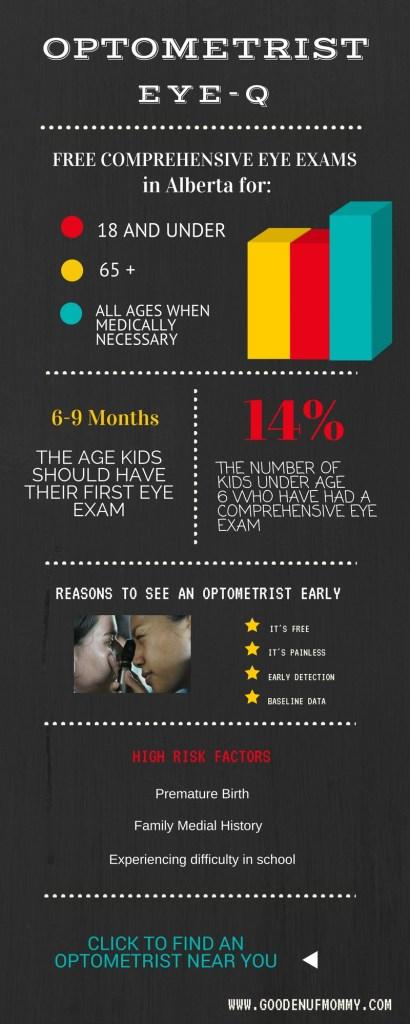 5 Reasons to Visit Your Optometrist in Alberta