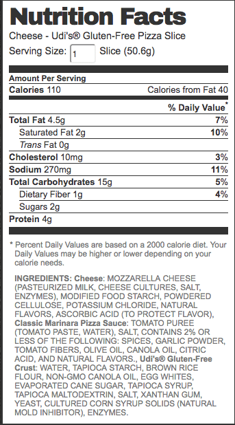 Gluten-Free at Pizza Hut nutrition information