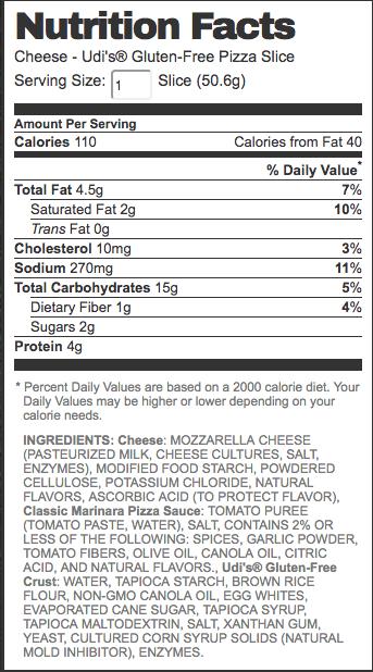 Gluten-Free at Pizza Hut nutrition information