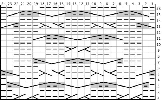 Celtic Knot Stitch Pattern
