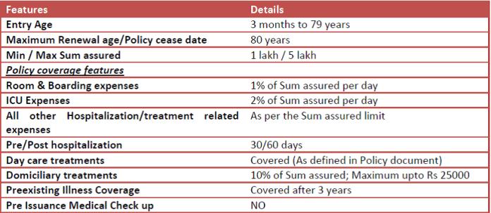 pnb oriental royal mediclaim policy