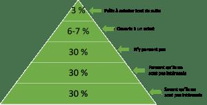 PyramideProspects