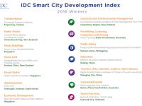 Project NOAH awarded best smart city in public safety