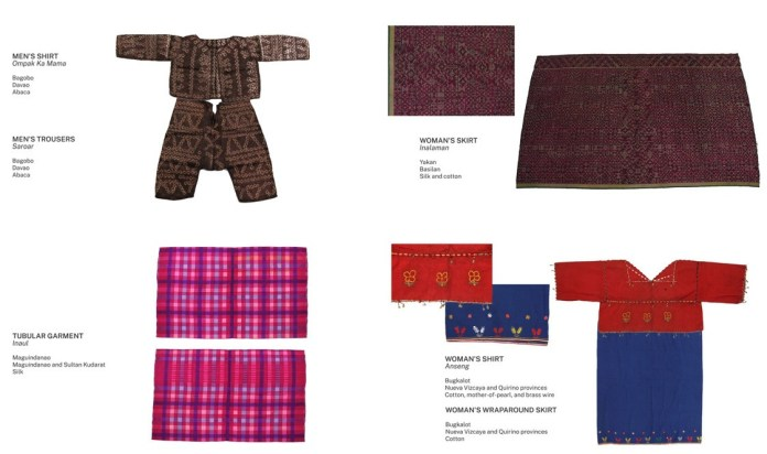 Filipino indigenous textiles Animal Crossing