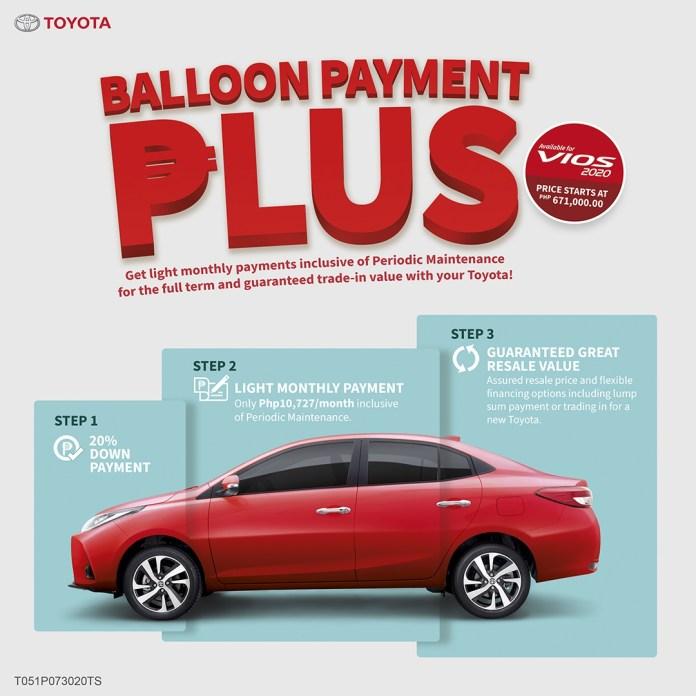 Vios Balloon Payment Plus
