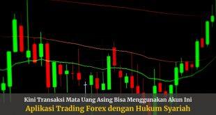 Aplikasi Trading Forex Syariah