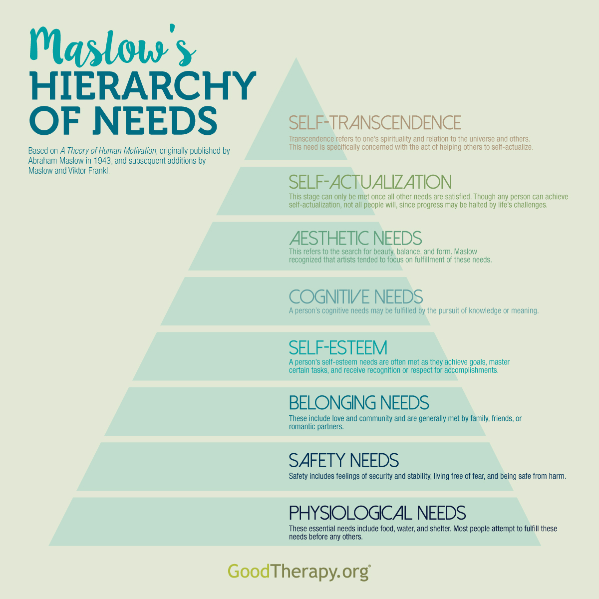 Abraham Maslow S Hierarchy Of Needs By Goodtherapy