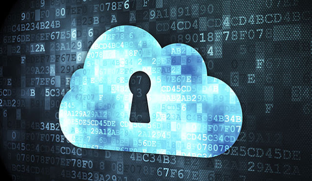 The Surging Importance of Private Cloud File Sharing