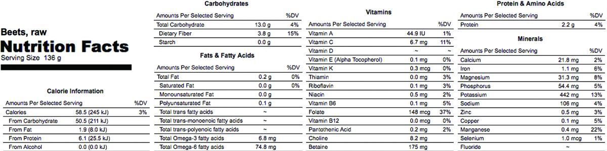 Beet Juice Nutrition