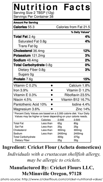 Cricket Flour Nutiriton Facts