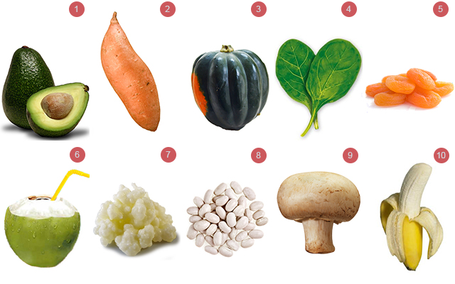 What Causes Potassium Deficiency - potassium top 10