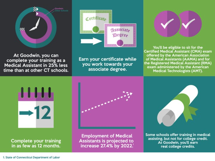 medical assistant infographics