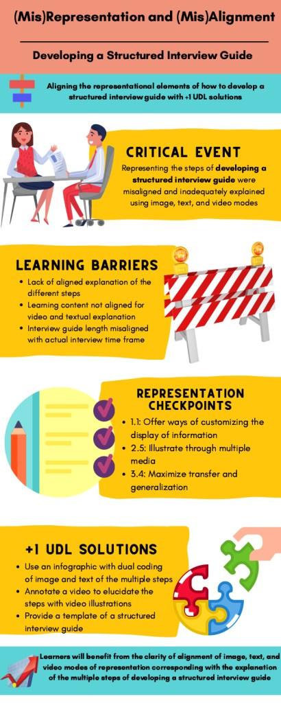 universal design for learning misrepresentation graphic