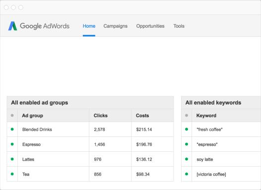 google adwords wirefreesoft adwords reporting