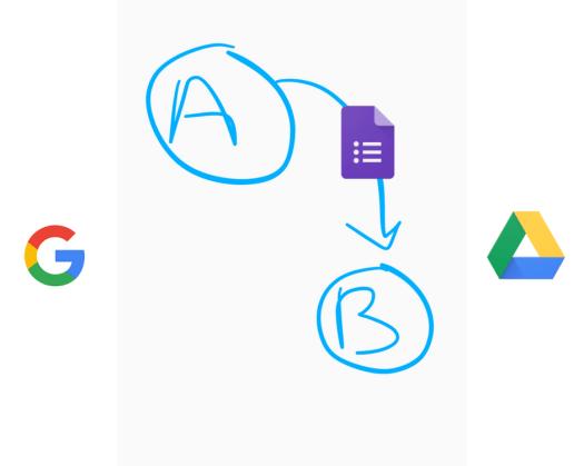 Formularios Google Drive Mover de una cuenta a otra