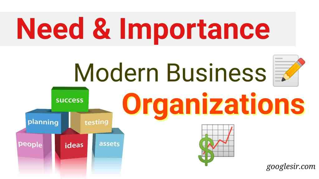 Importance of Management in Modern Business Organizations