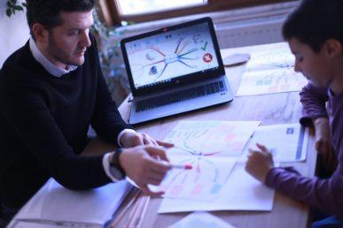 öğrenciler için zihin haritaları eğitimi