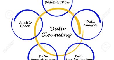 Cause Marketing: The Impact of Data Cleansing on your Marketing and Fundraising Efforts