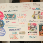 How to Make a Vision Board for 2021