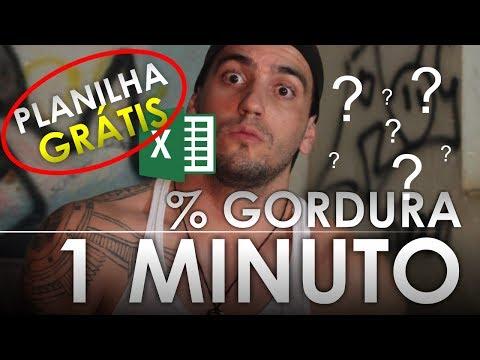 COMO MEDIR BF COM 1 MINUTO (PowerFoods?!)
