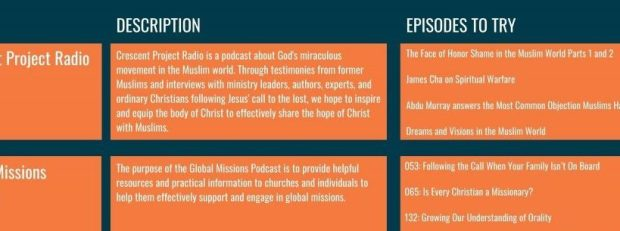 missions podcasts