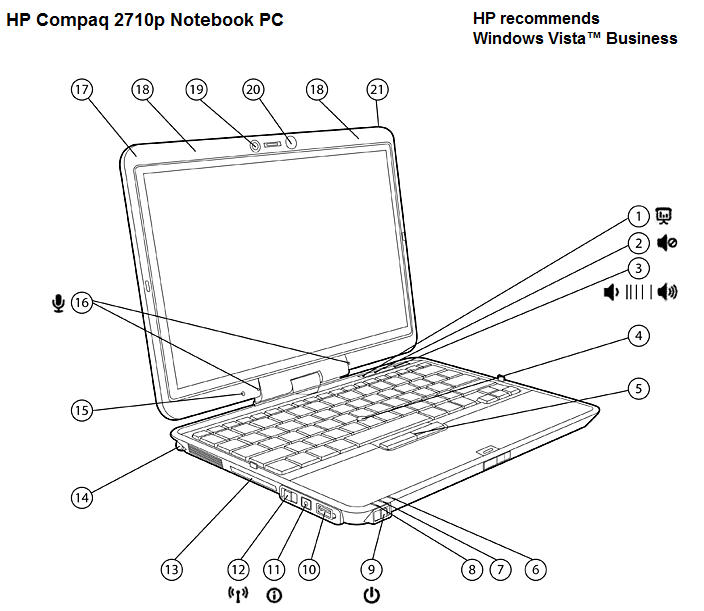 more specs on the hp compaq 2710p tablet pc