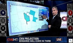 CNN Multi Touch