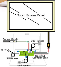 Diy Touch Screen For Acer Aspire One And Eee Pc Now On Ebay