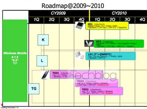 toshiba-roadmap-2009-2010-1-480x356
