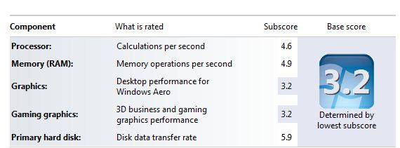 motion_computing_j3400_windows_7_experience_index