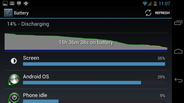 Galaxy Nexus Battery Life Usage