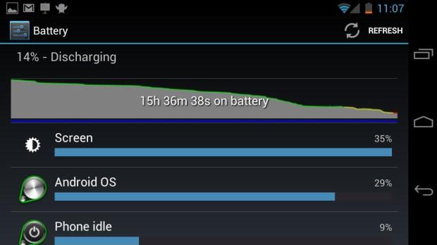 Galaxy Nexus Battery Life Usage