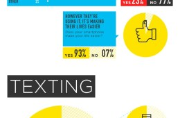 How Student Use Smartphones Infographic