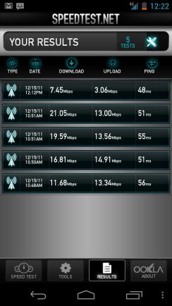 Galaxy Nexus Speed Test Verizon 4G LTE