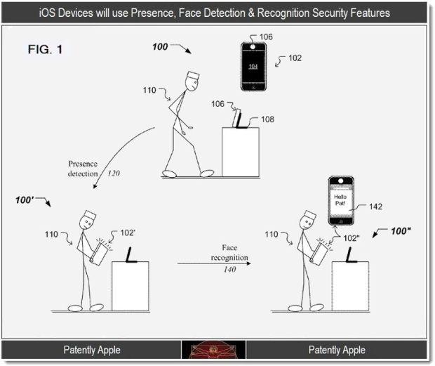 iPhone Face Unlock