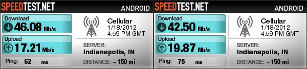 4G LTE Speed Test Super Fast - Super Bowl