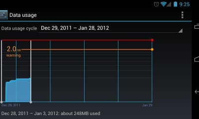 Verizon Unlimited Data