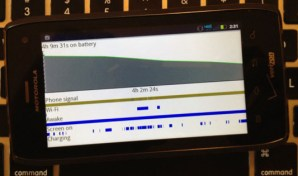Droid 4 Battery Life